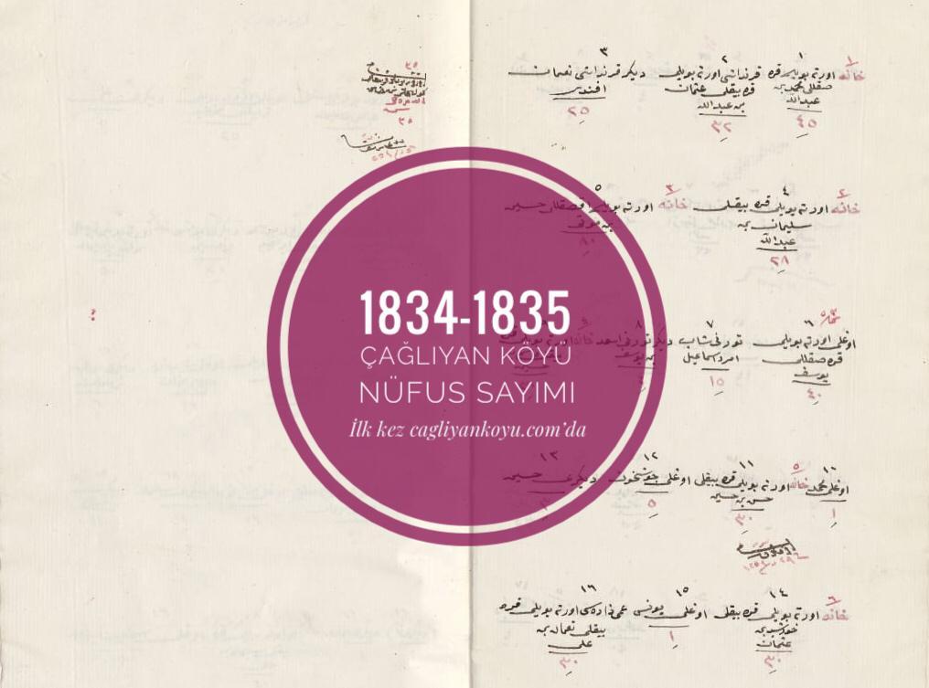 1834-35 Osmanlı Nüfus Sayımında Çağlıyan Köyü